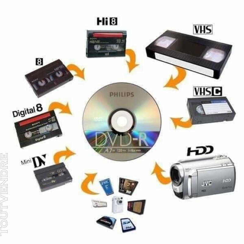 Copie en DVD 579479429