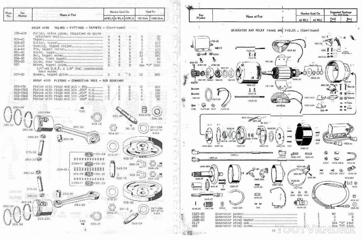 RTM Harley Davidson WLA & WLC U.S 755806665