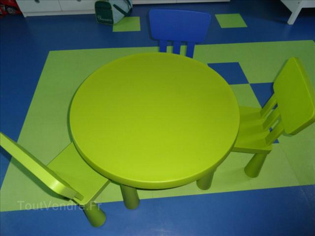 Table Ronde Vert Anis Et 3 Chaises Pour Enfant Ikea Ribaute Les